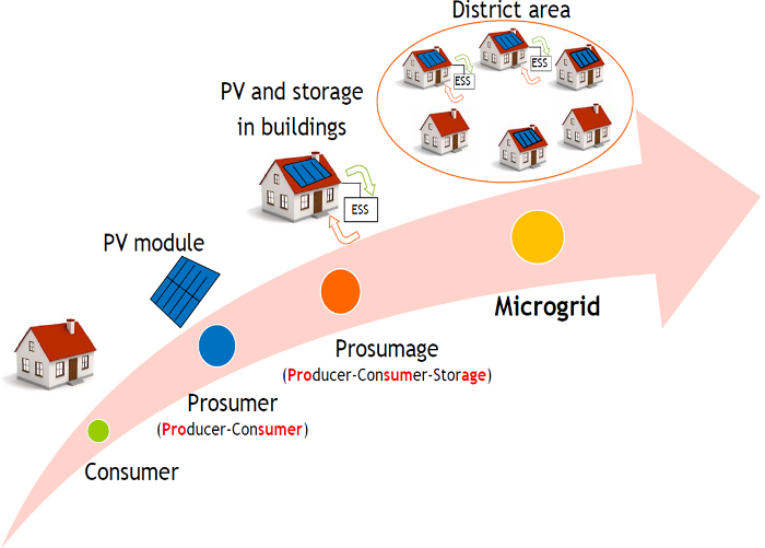 Imagen Interior_microgrid